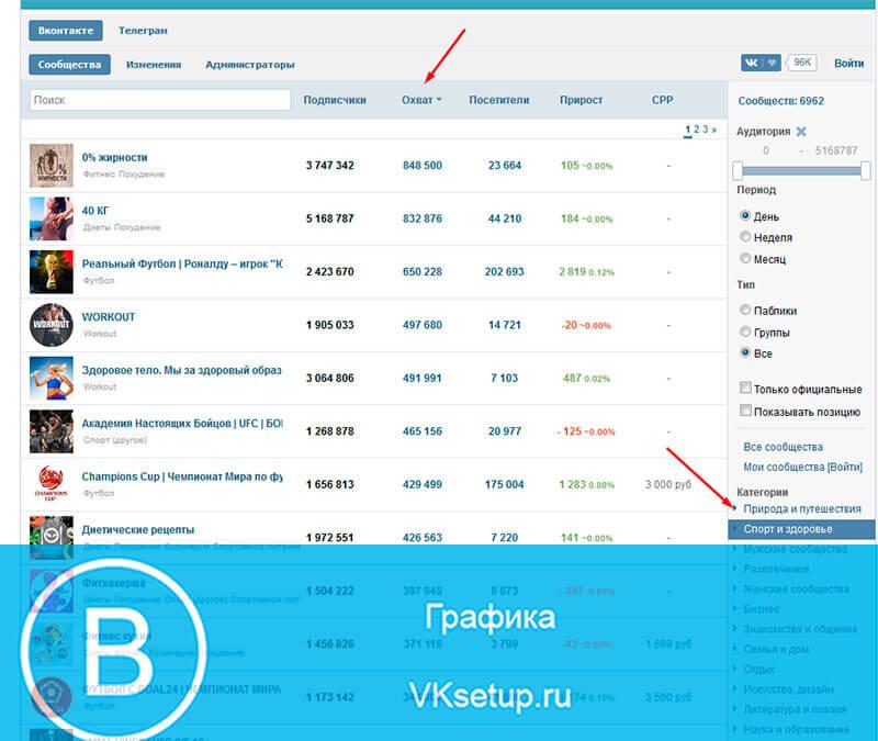 Самые интересные группы Вконтакте